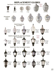 Antique Street Lights In Houston Texas
