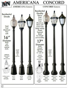 where to find bulk Outdoor Post Lamps for sale in houston Texas
