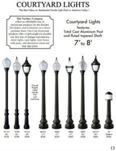 HoustonExterior Home Lights For Sale