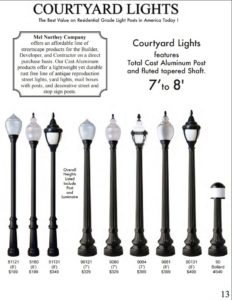 Houston Gate Post Lamps
