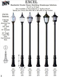 Houston Cast Aluminum Light Post